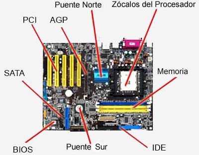 fabricante cable electrico venezuela: